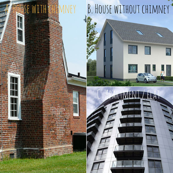 Houses chimney